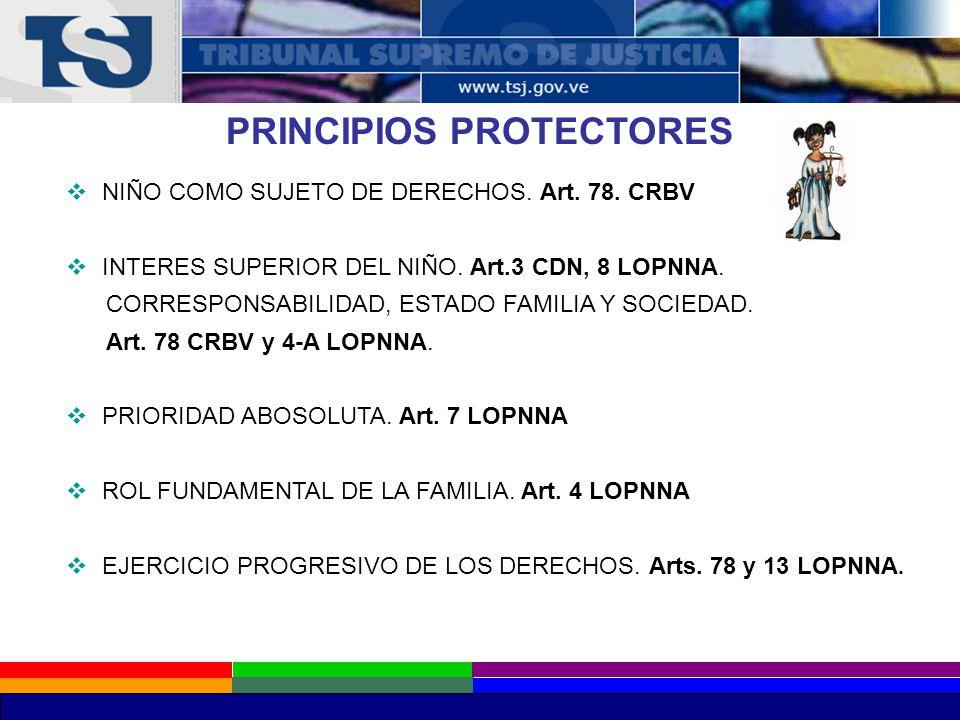 PRINCIPIOS PROTECTORES