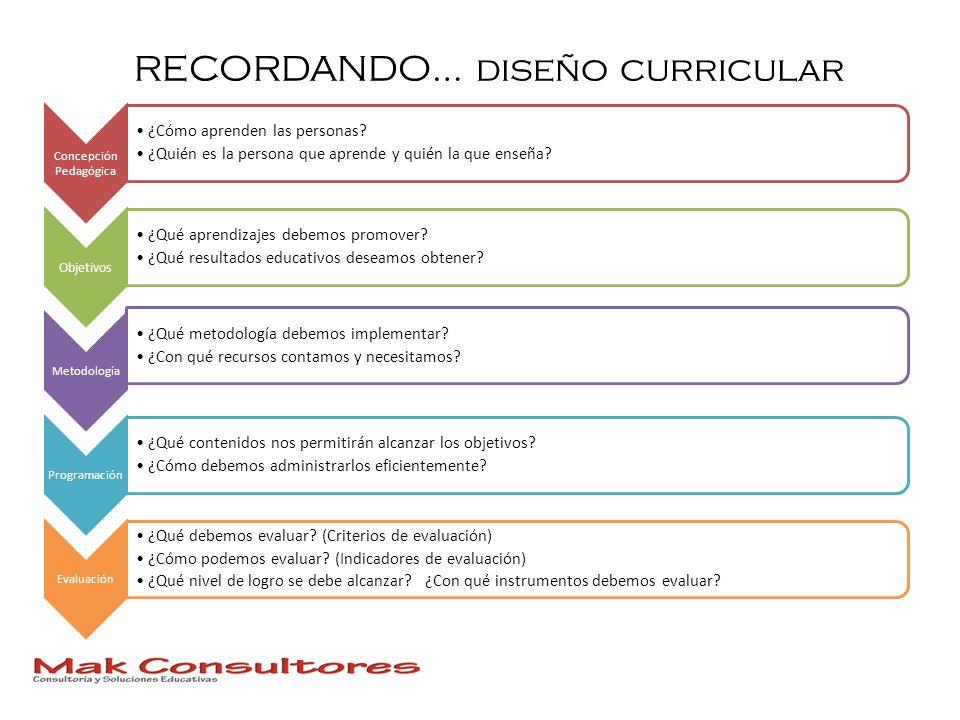 RECORDANDO… diseño curricular