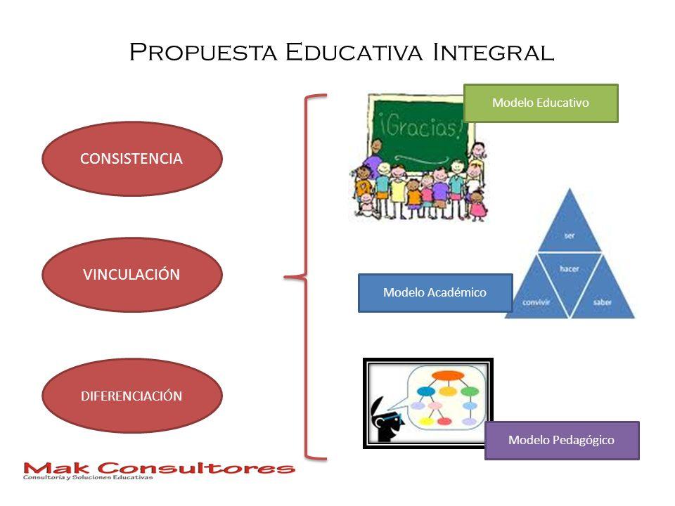 Propuesta Educativa Integral