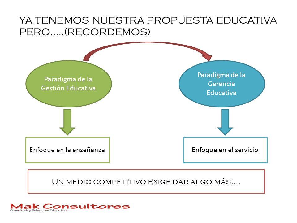 YA TENEMOS NUESTRA PROPUESTA EDUCATIVA PERO…..(RECORDEMOS)
