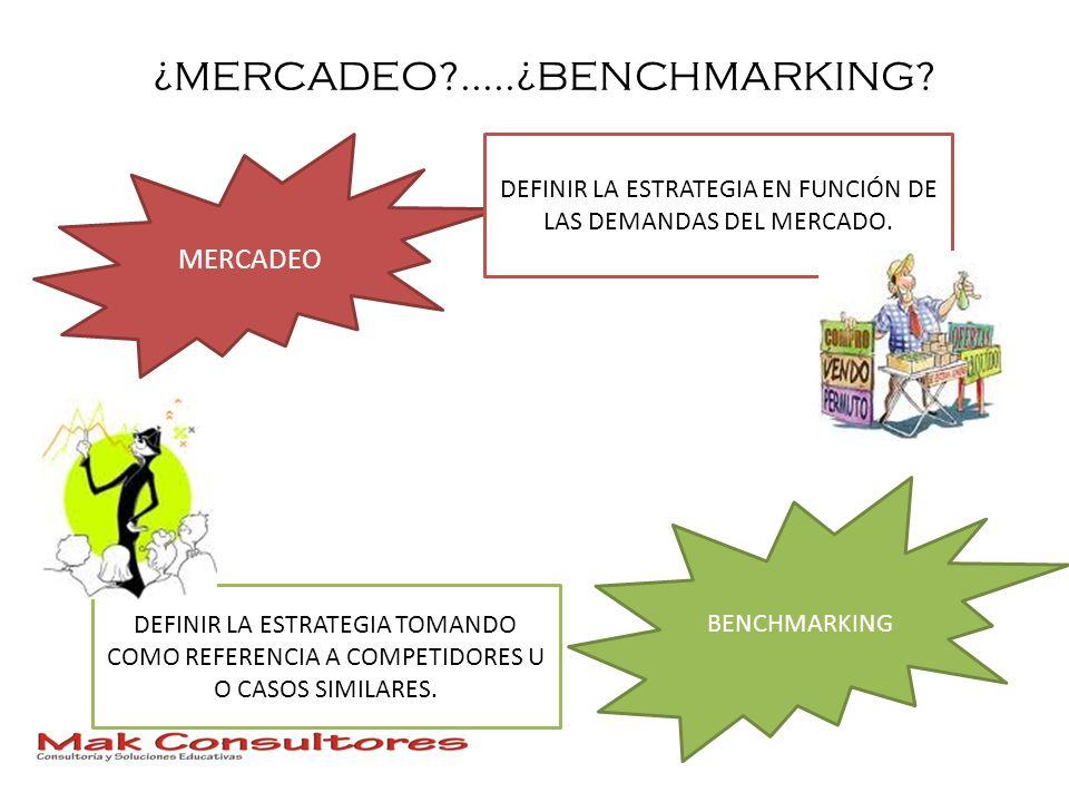 ¿MERCADEO .....¿BENCHMARKING