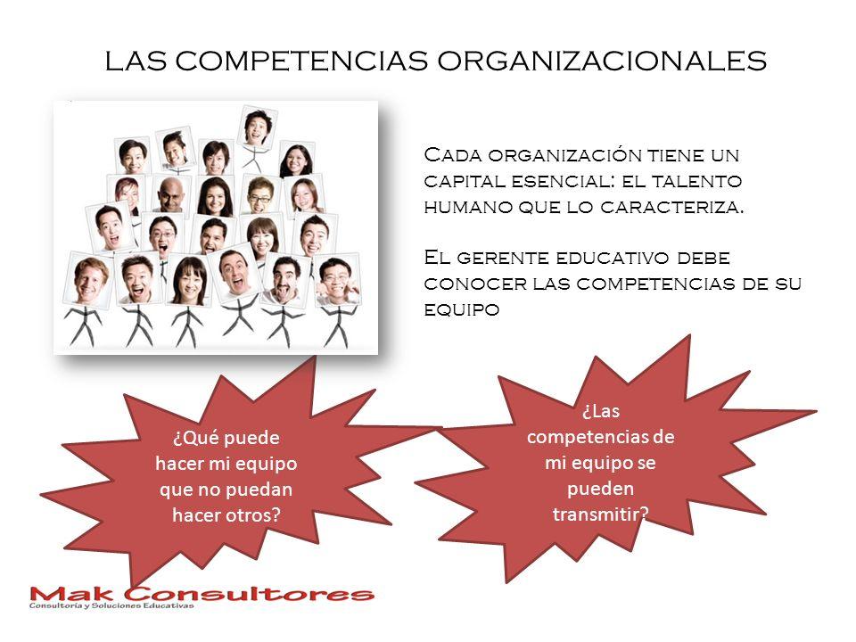 LAS COMPETENCIAS ORGANIZACIONALES