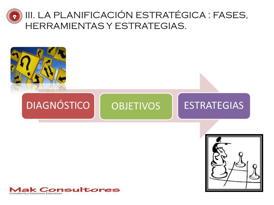 III. LA PLANIFICACIÓN ESTRATÉGICA : FASES, HERRAMIENTAS Y ESTRATEGIAS.