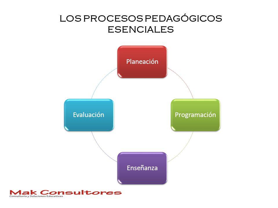LOS PROCESOS PEDAGÓGICOS ESENCIALES