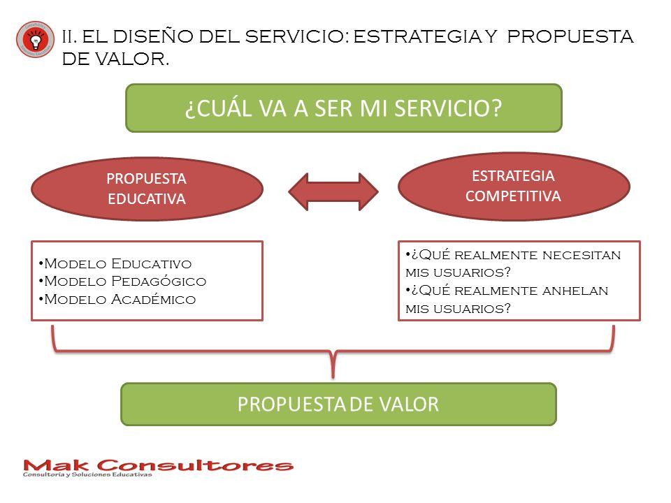 II. EL DISEÑO DEL SERVICIO: ESTRATEGIA Y PROPUESTA DE VALOR.