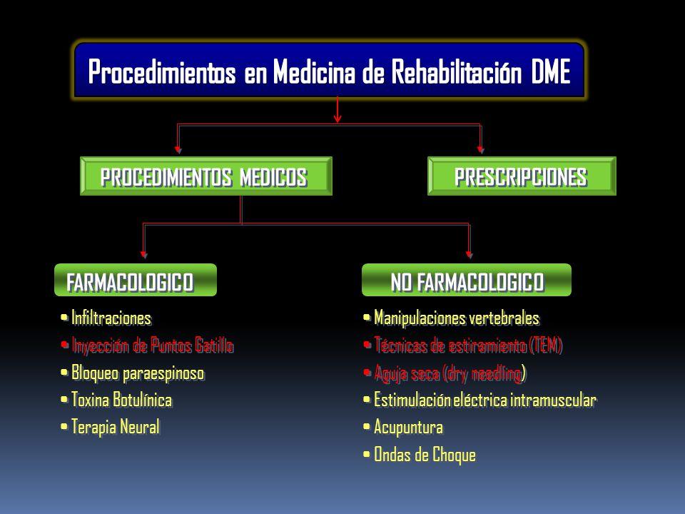 Procedimientos en Medicina de Rehabilitación DME