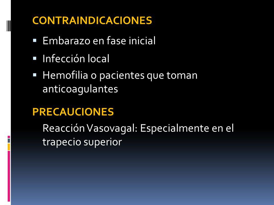 CONTRAINDICACIONES Embarazo en fase inicial. Infección local. Hemofilia o pacientes que toman anticoagulantes.