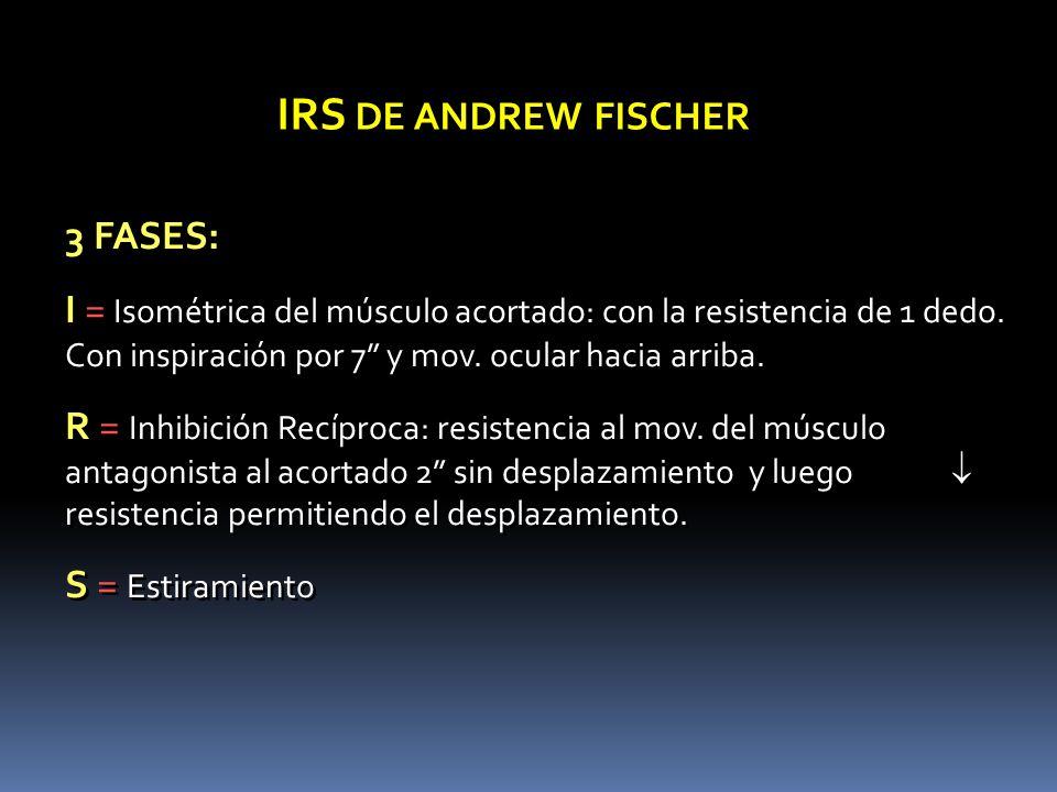 IRS DE ANDREW FISCHER 3 FASES: