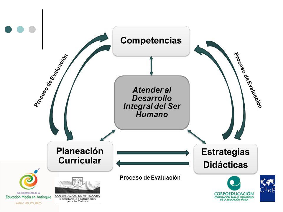 Atender al Desarrollo Integral del Ser Humano Planeación Curricular