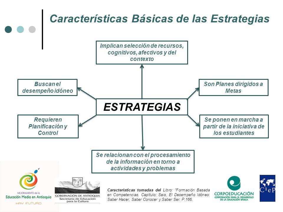 Características Básicas de las Estrategias ESTRATEGIAS