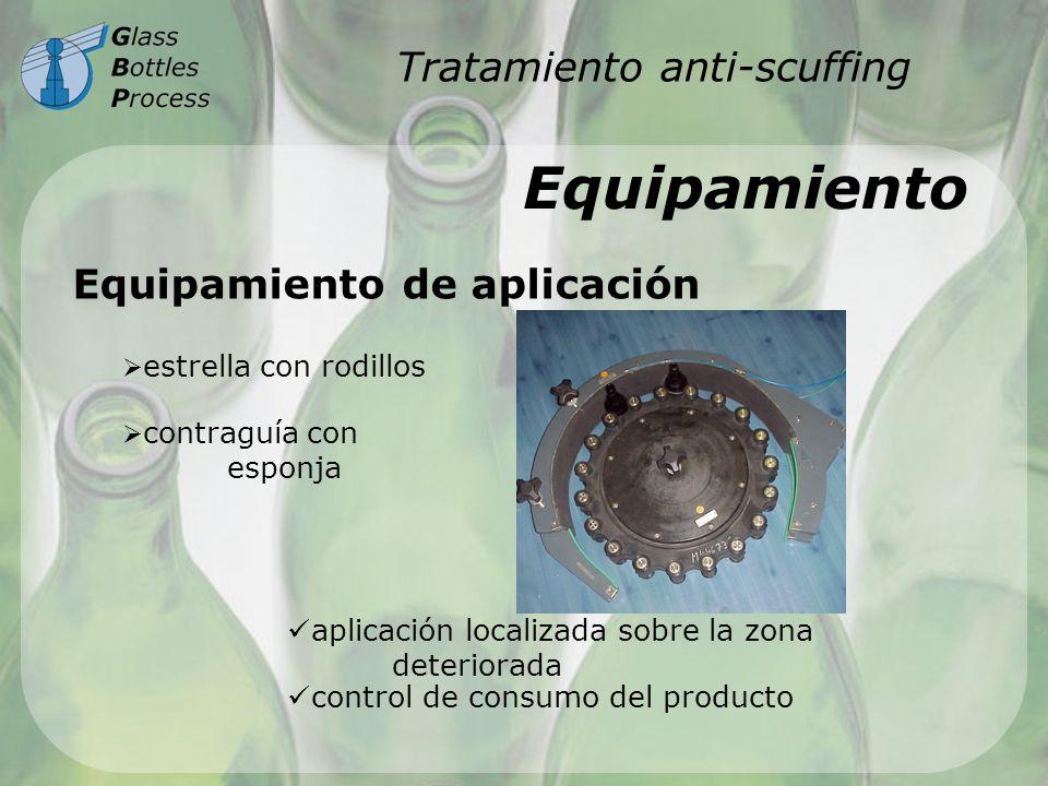 Tratamiento anti-scuffing