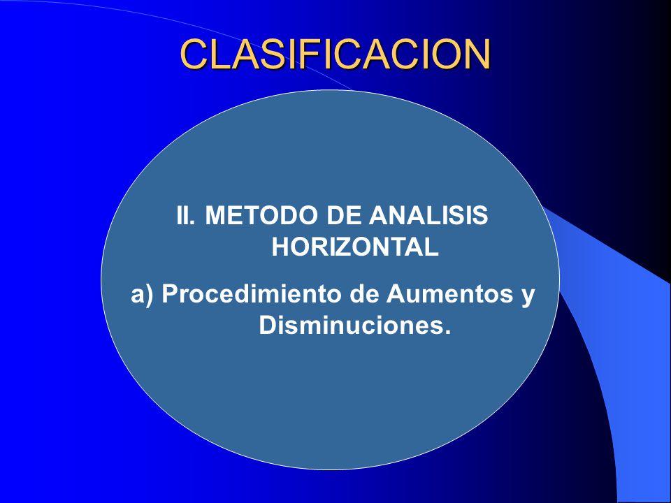 CLASIFICACION II. METODO DE ANALISIS HORIZONTAL