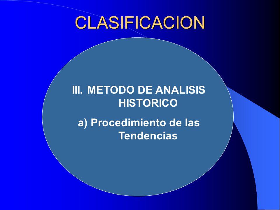 III. METODO DE ANALISIS HISTORICO a) Procedimiento de las Tendencias