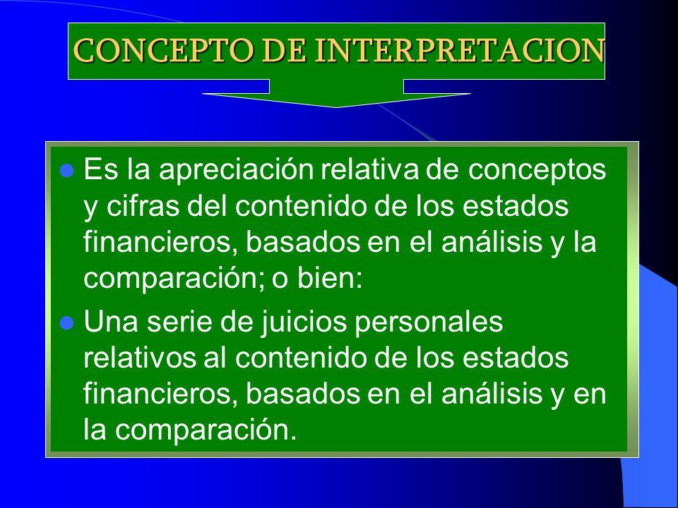 CONCEPTO DE INTERPRETACION