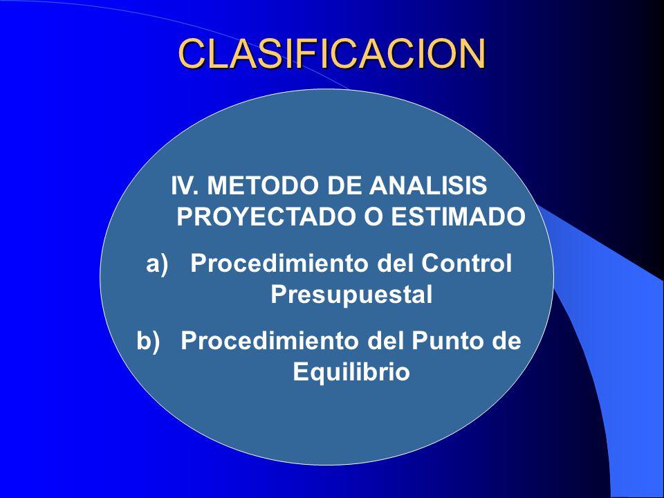 CLASIFICACION IV. METODO DE ANALISIS PROYECTADO O ESTIMADO