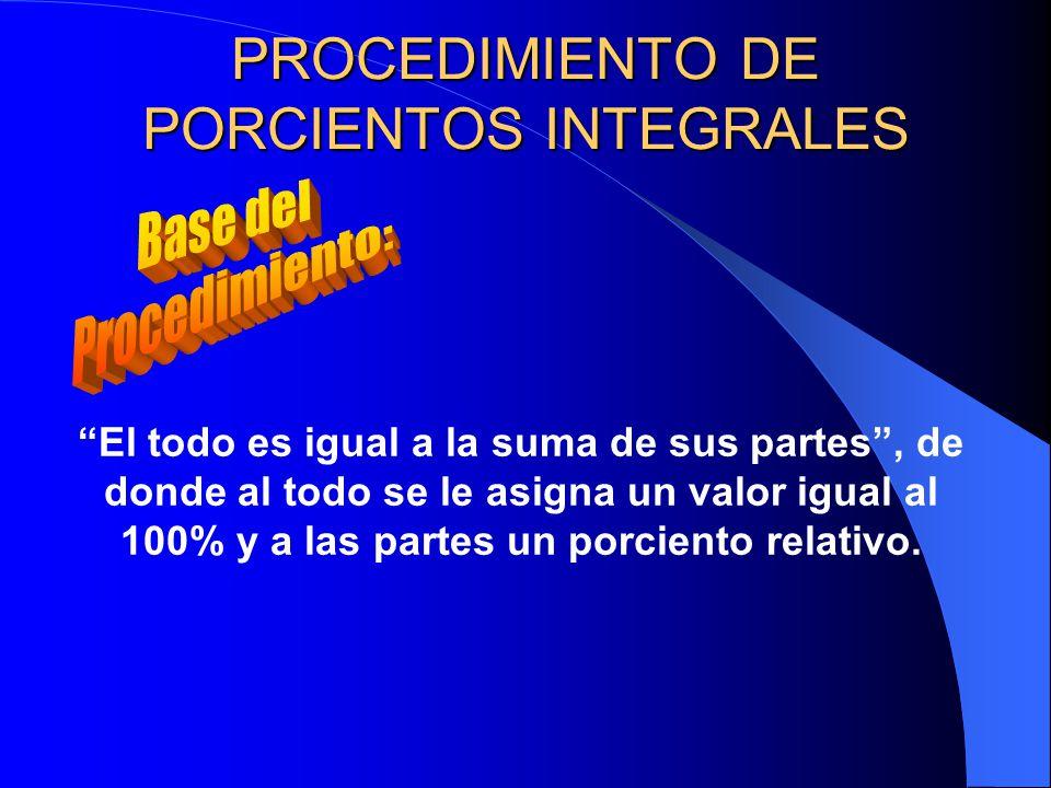 PROCEDIMIENTO DE PORCIENTOS INTEGRALES