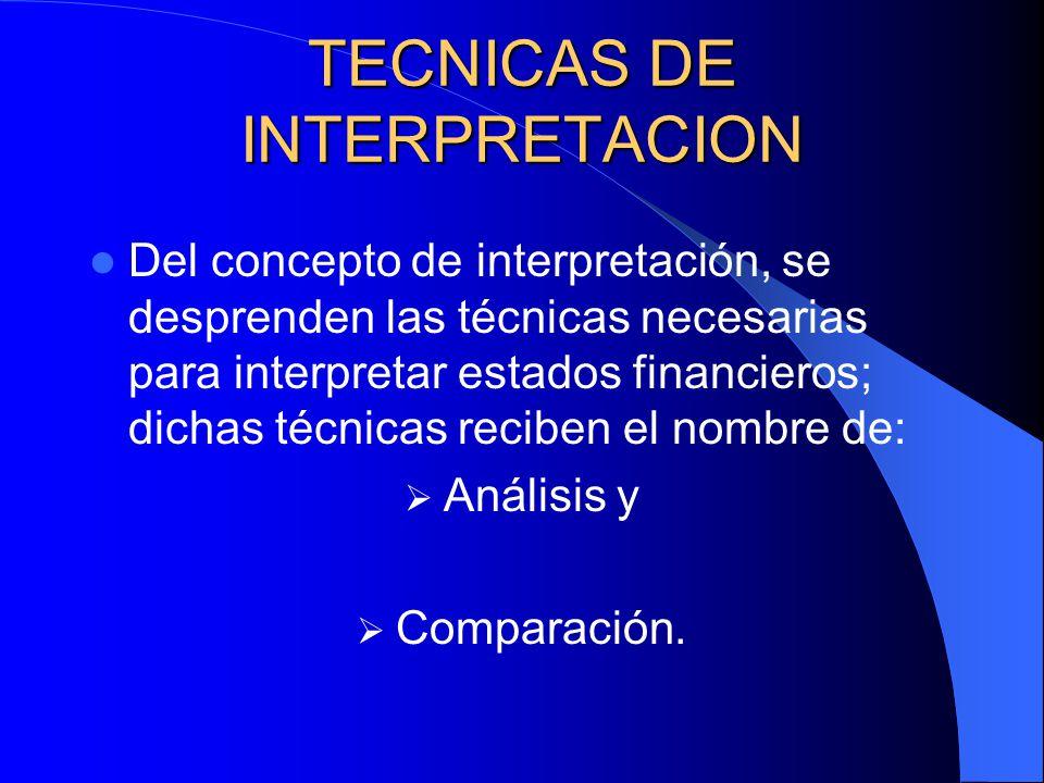 TECNICAS DE INTERPRETACION