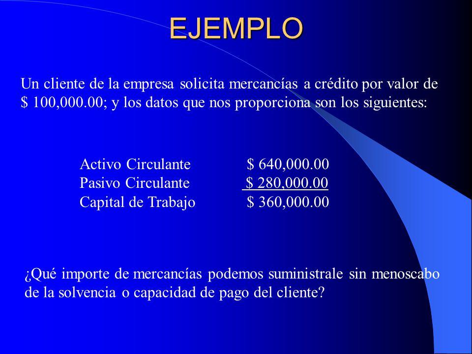 EJEMPLO Un cliente de la empresa solicita mercancías a crédito por valor de $ 100,000.00; y los datos que nos proporciona son los siguientes: