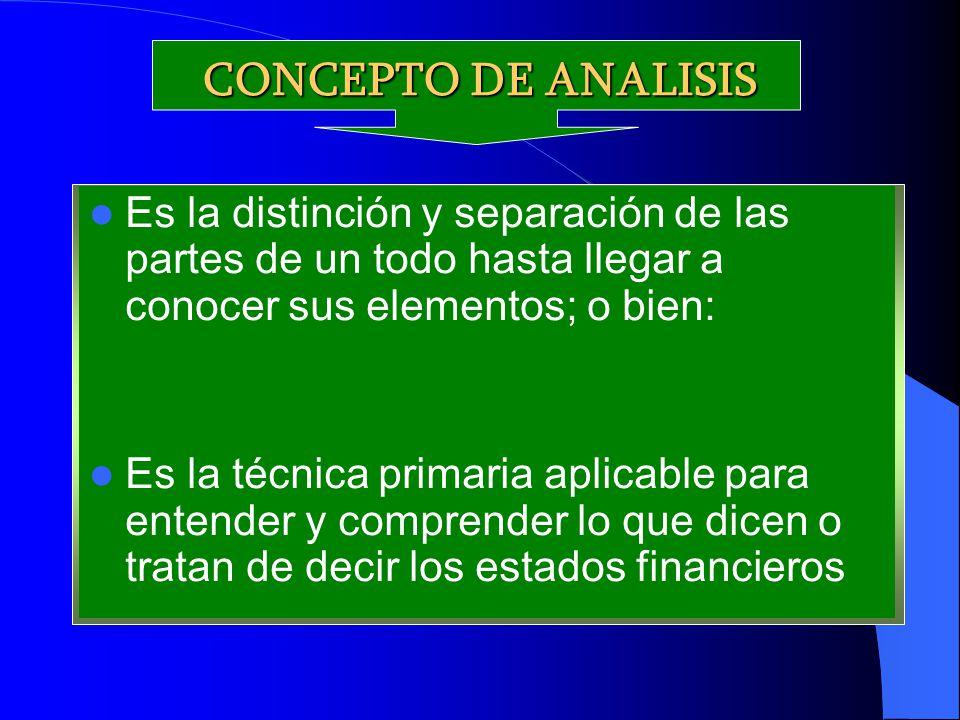 CONCEPTO DE ANALISIS Es la distinción y separación de las partes de un todo hasta llegar a conocer sus elementos; o bien:
