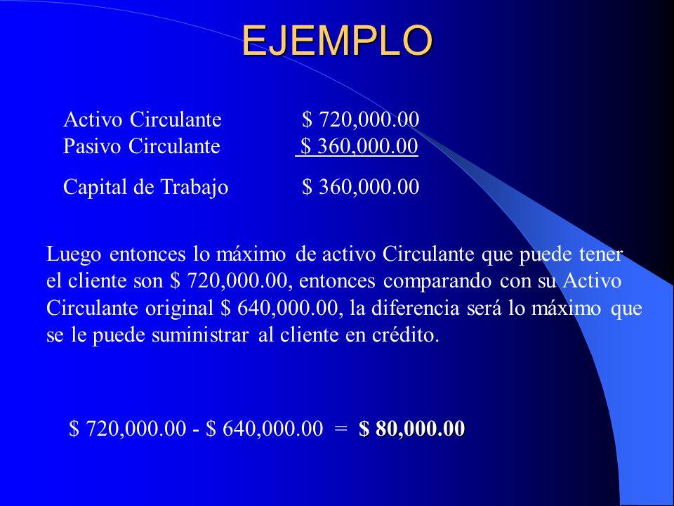 EJEMPLO Activo Circulante $ 720,000.00 Pasivo Circulante $ 360,000.00