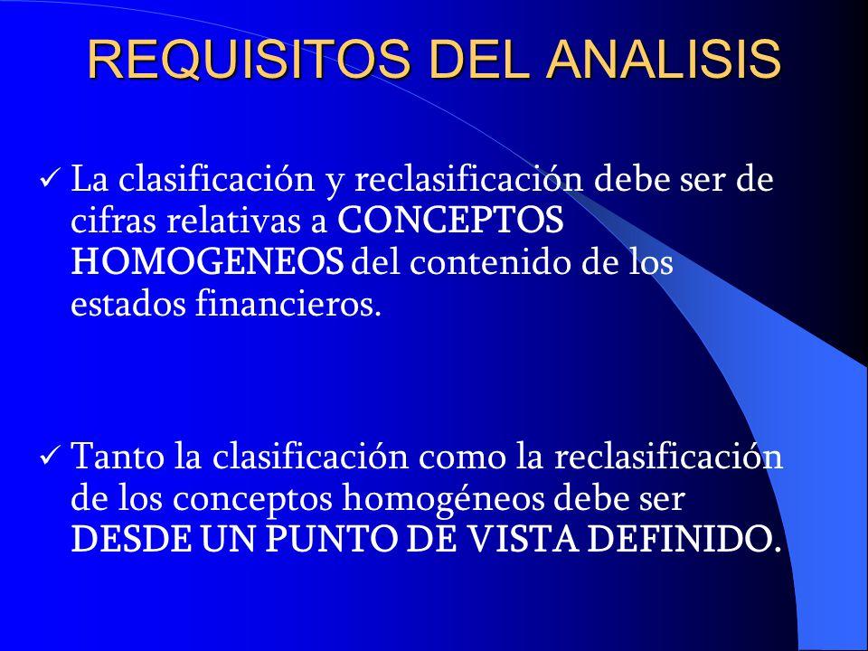 REQUISITOS DEL ANALISIS