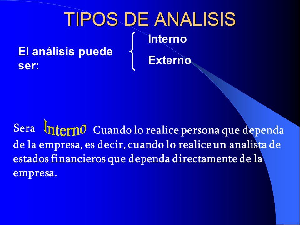 TIPOS DE ANALISIS Interno Interno Externo El análisis puede ser: Sera