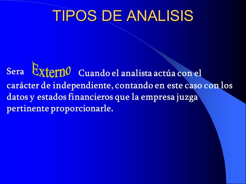 TIPOS DE ANALISIS Externo Sera Cuando el analista actúa con el