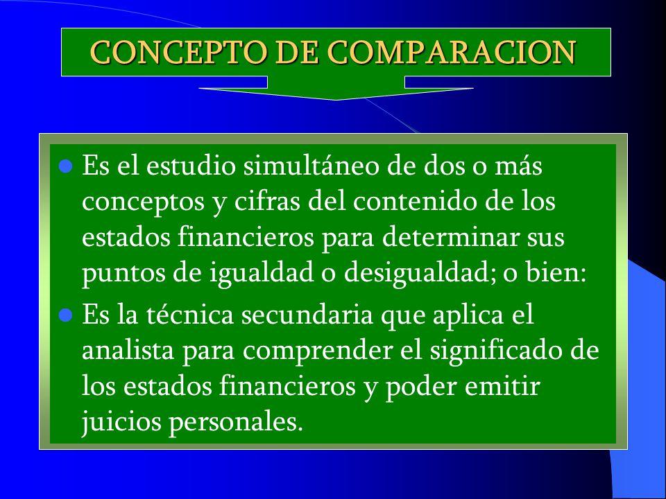 CONCEPTO DE COMPARACION