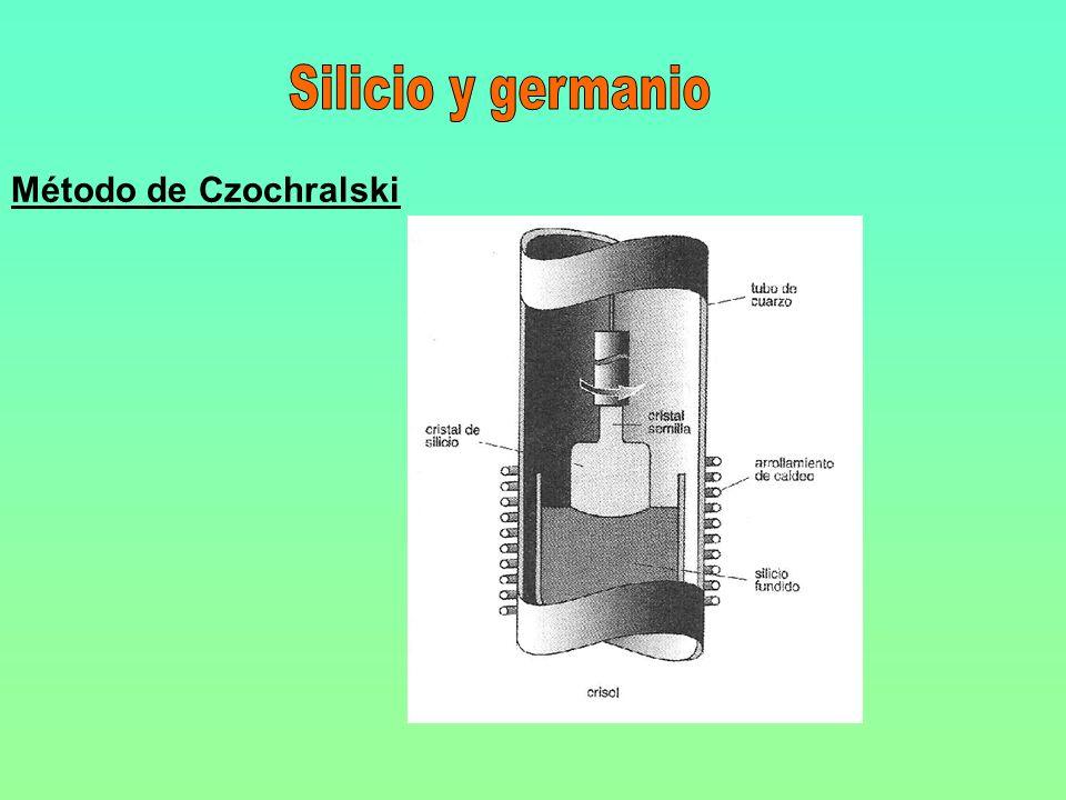 Silicio y germanio Método de Czochralski