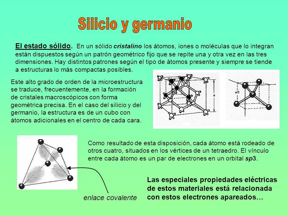 Silicio y germanio
