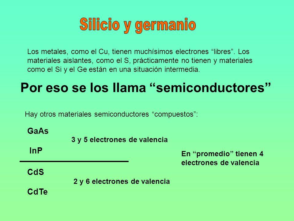 Silicio y germanio Por eso se los llama semiconductores GaAs InP CdS