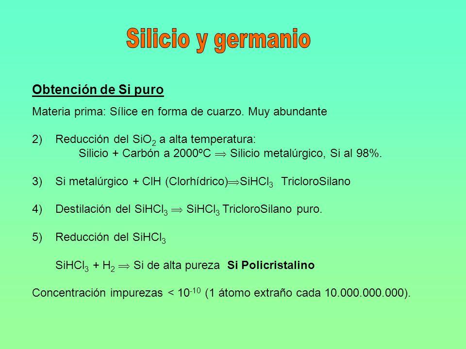 Silicio y germanio Obtención de Si puro