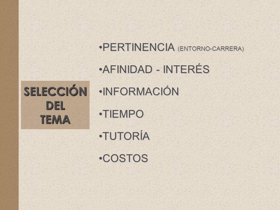 SELECCIÓN DEL TEMA PERTINENCIA (ENTORNO-CARRERA) AFINIDAD - INTERÉS