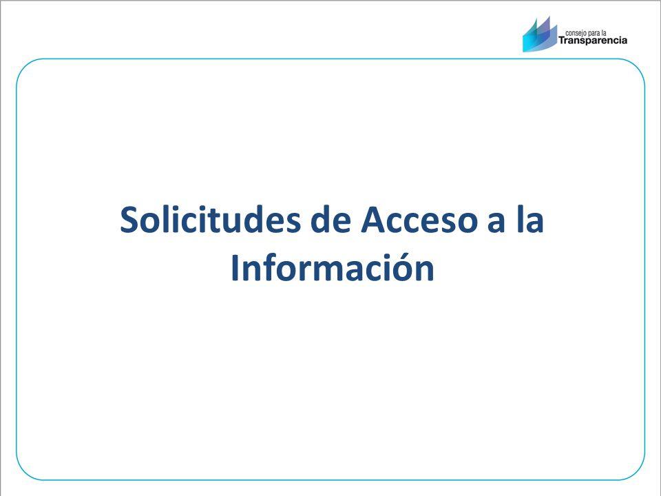 Solicitudes de Acceso a la Información