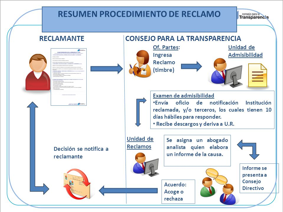 RESUMEN PROCEDIMIENTO DE RECLAMO