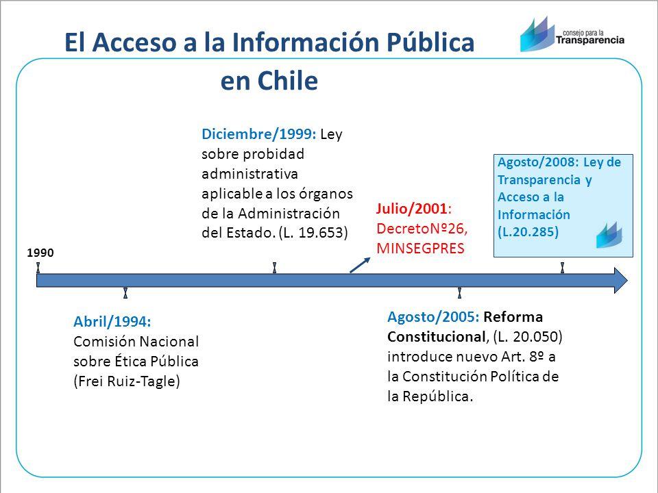 El Acceso a la Información Pública en Chile