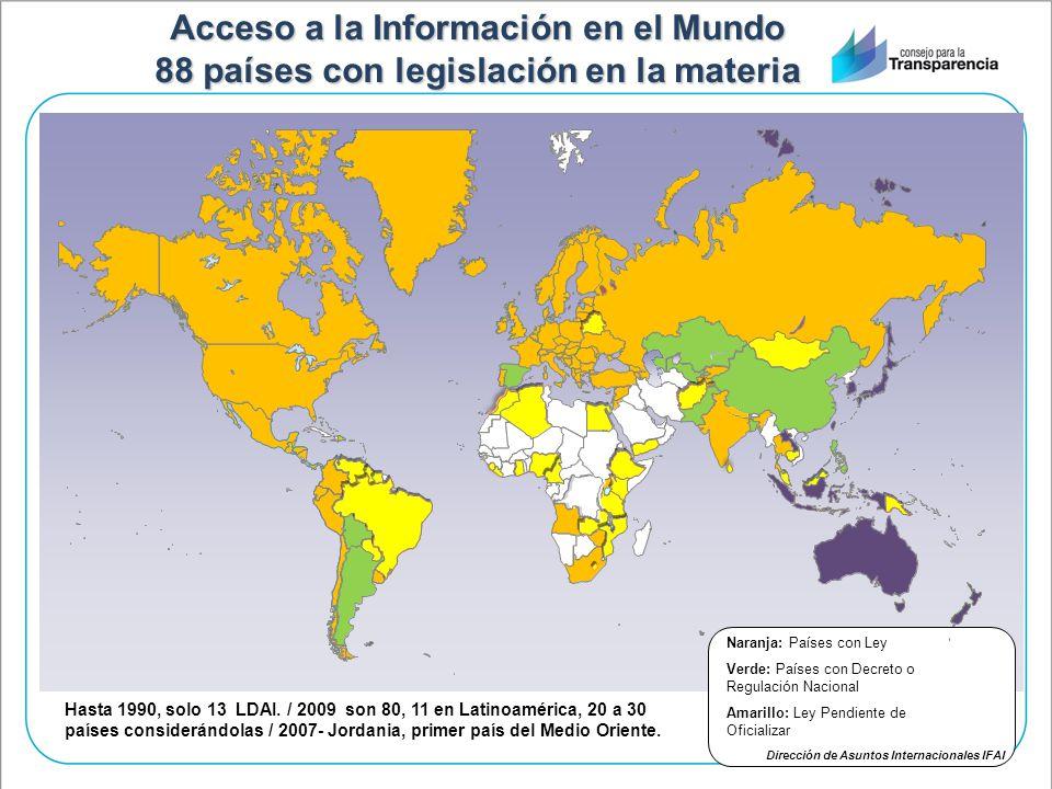 Acceso a la Información en el Mundo