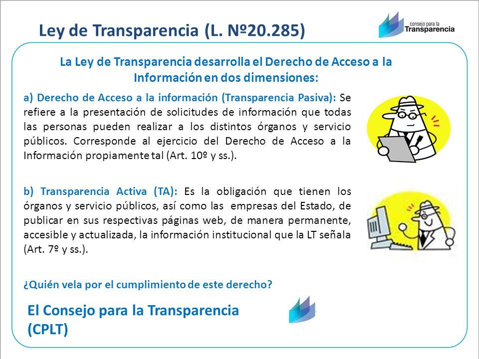 Ley de Transparencia (L. Nº20.285)