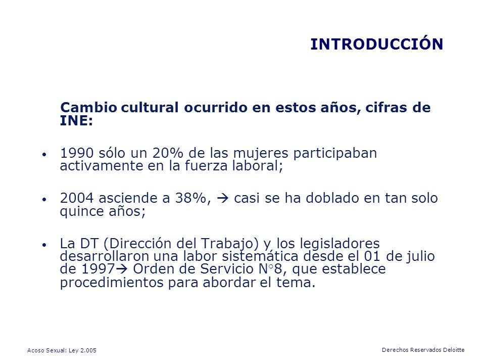 INTRODUCCIÓN Cambio cultural ocurrido en estos años, cifras de INE: