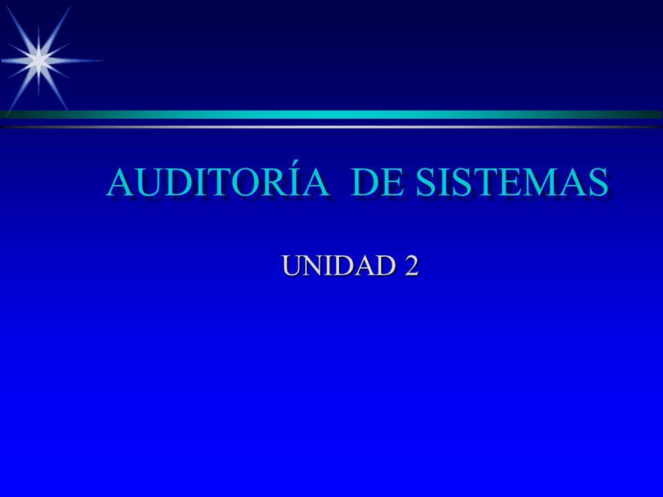 AUDITORÍA DE SISTEMAS UNIDAD 2