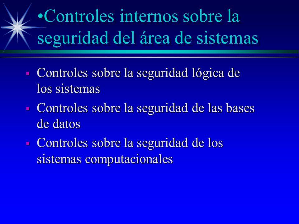 Controles internos sobre la seguridad del área de sistemas