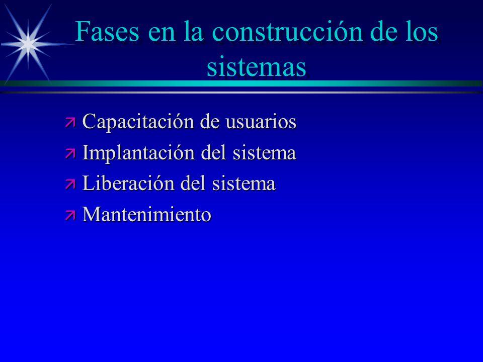 Fases en la construcción de los sistemas