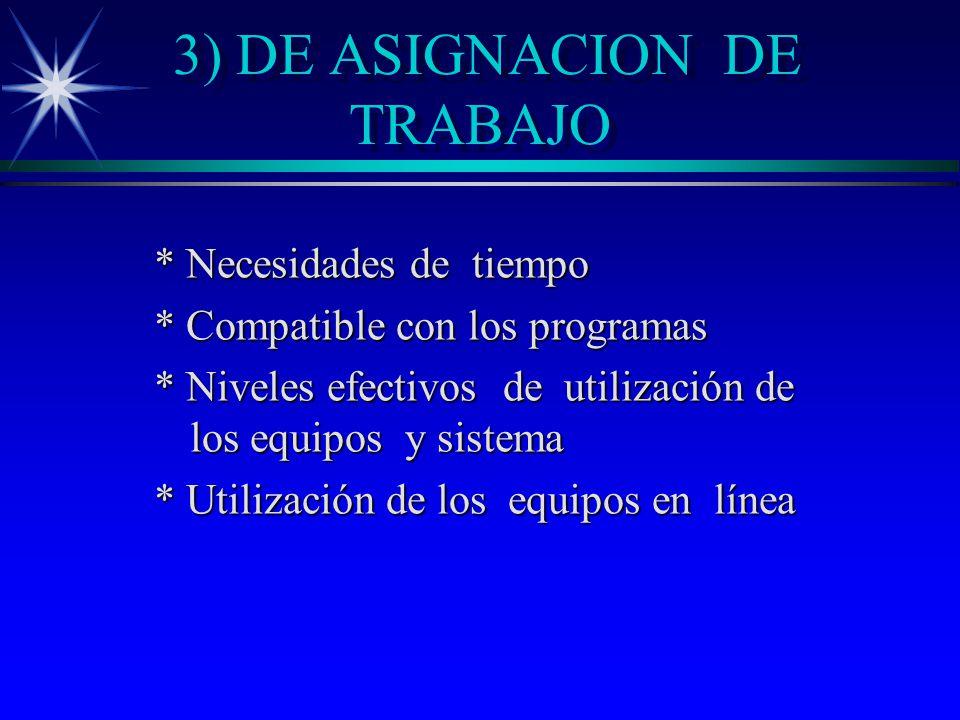 3) DE ASIGNACION DE TRABAJO