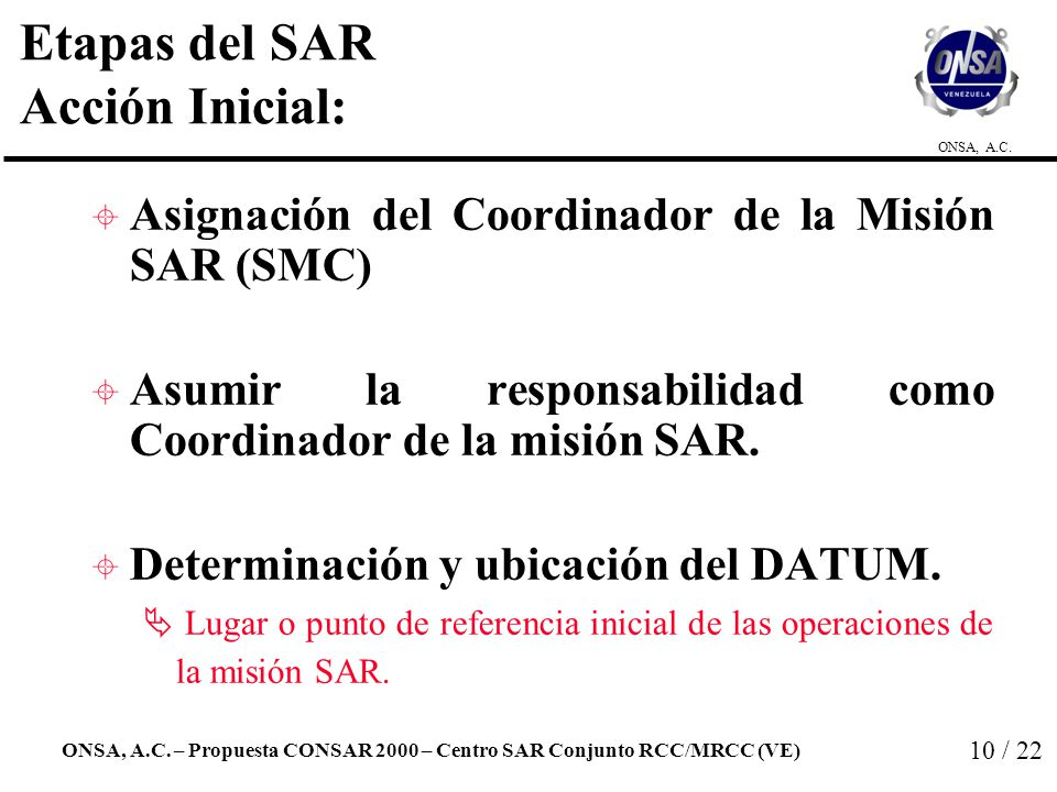 Etapas del SAR Acción Inicial: