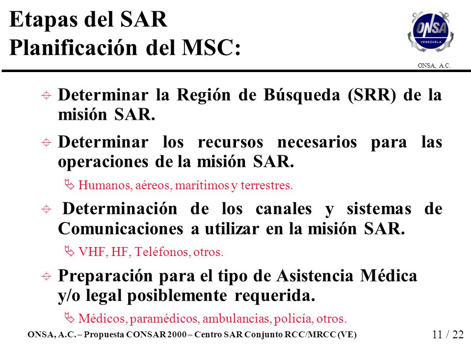 Etapas del SAR Planificación del MSC: