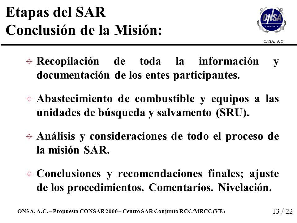 Etapas del SAR Conclusión de la Misión: