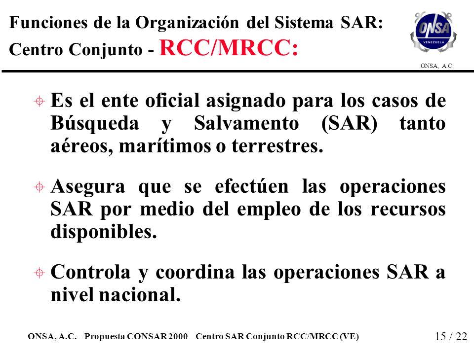 Controla y coordina las operaciones SAR a nivel nacional.