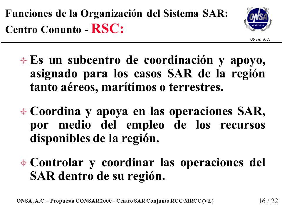 Funciones de la Organización del Sistema SAR: Centro Conunto - RSC: