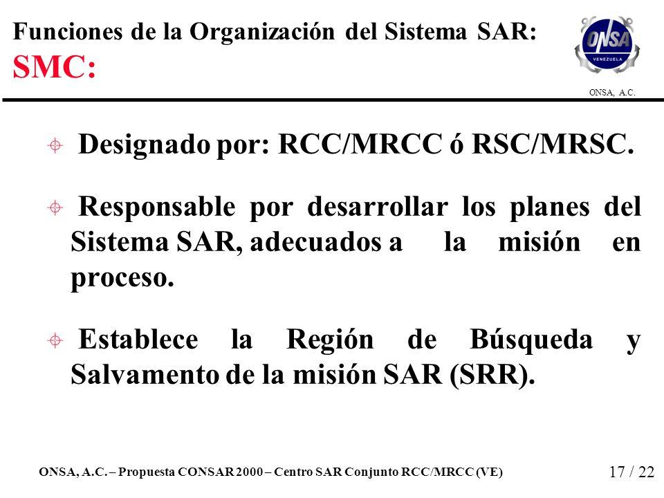 Funciones de la Organización del Sistema SAR: SMC:
