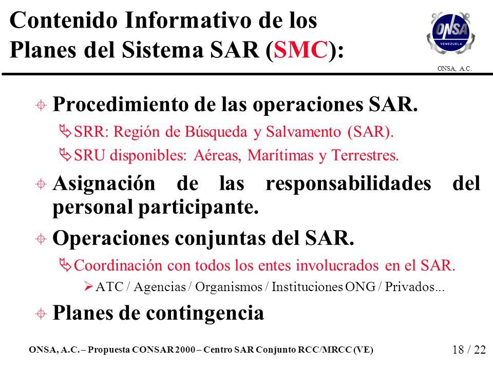 Contenido Informativo de los Planes del Sistema SAR (SMC):